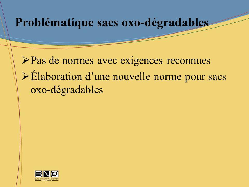 Problématique sacs oxo-dégradables