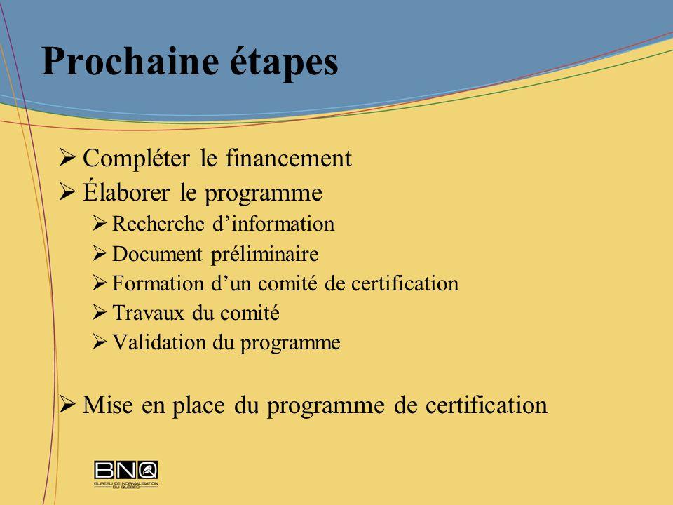 Prochaine étapes Compléter le financement Élaborer le programme