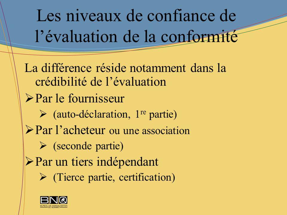 Les niveaux de confiance de l'évaluation de la conformité