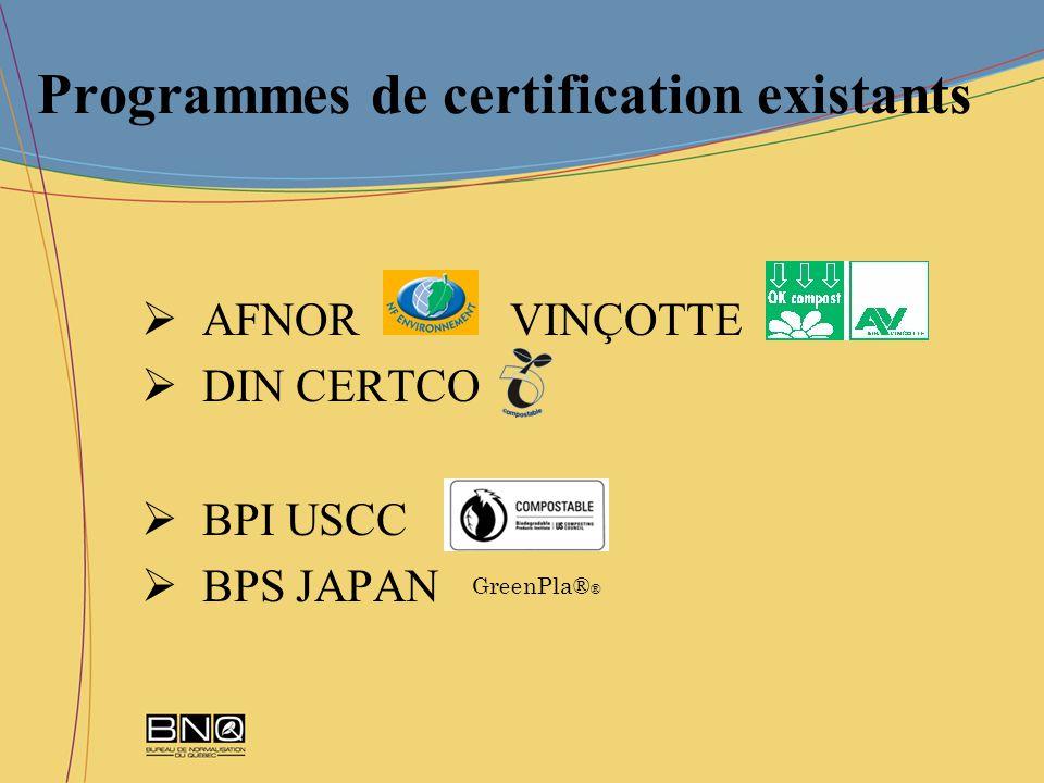 Programmes de certification existants