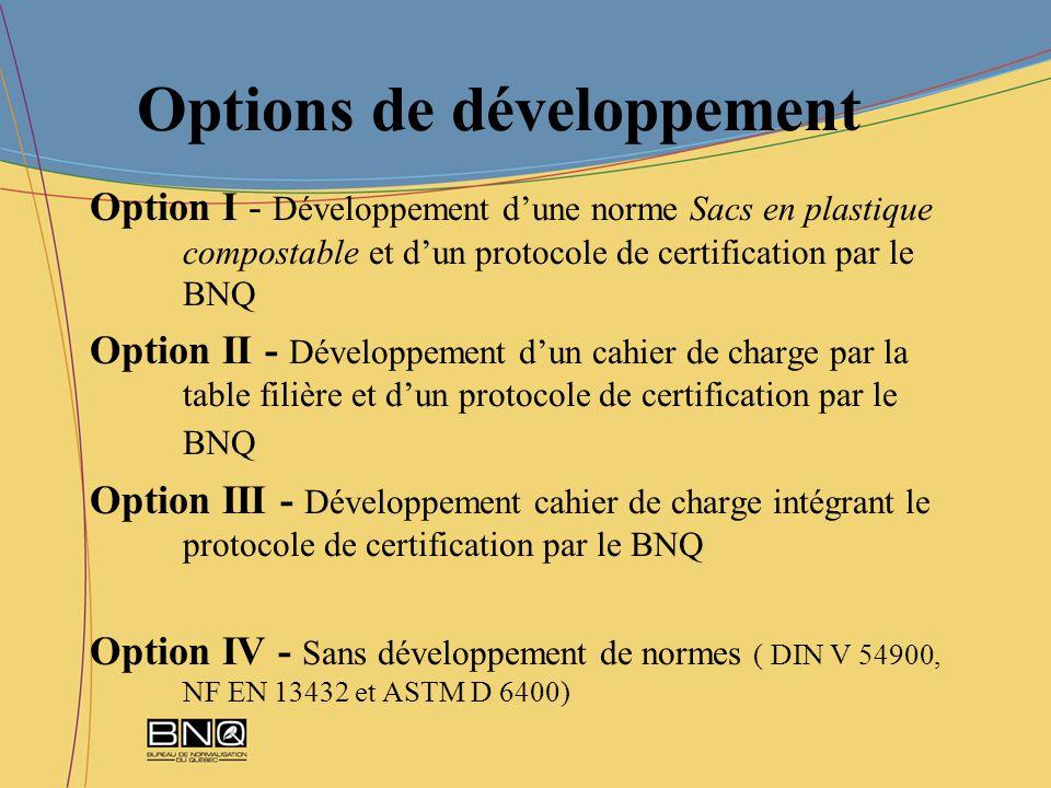 Options de développement