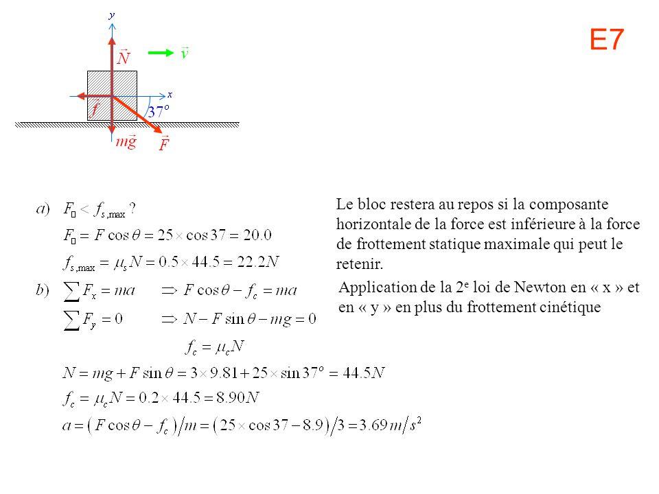 E7 Le bloc restera au repos si la composante horizontale de la force est inférieure à la force de frottement statique maximale qui peut le retenir.