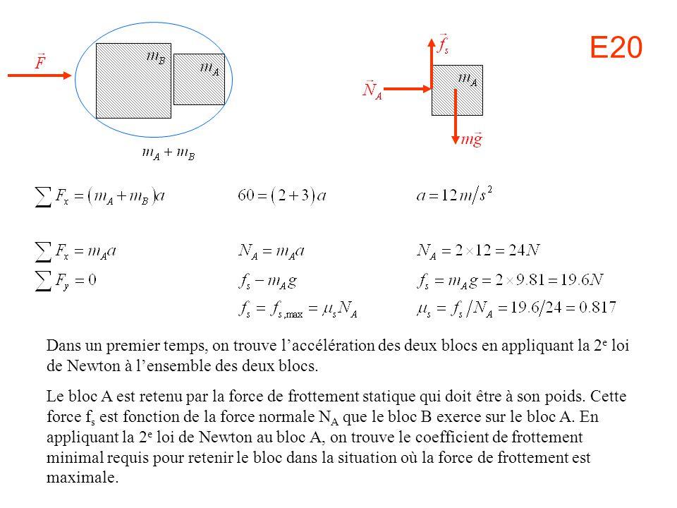 E20 Dans un premier temps, on trouve l'accélération des deux blocs en appliquant la 2e loi de Newton à l'ensemble des deux blocs.