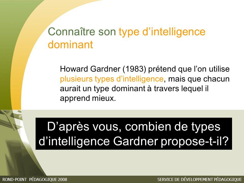 D'après vous, combien de types d'intelligence Gardner propose-t-il