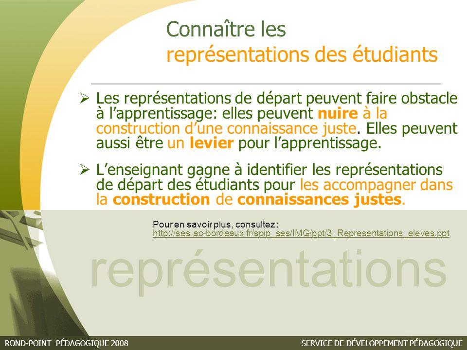 représentations Connaître les représentations des étudiants