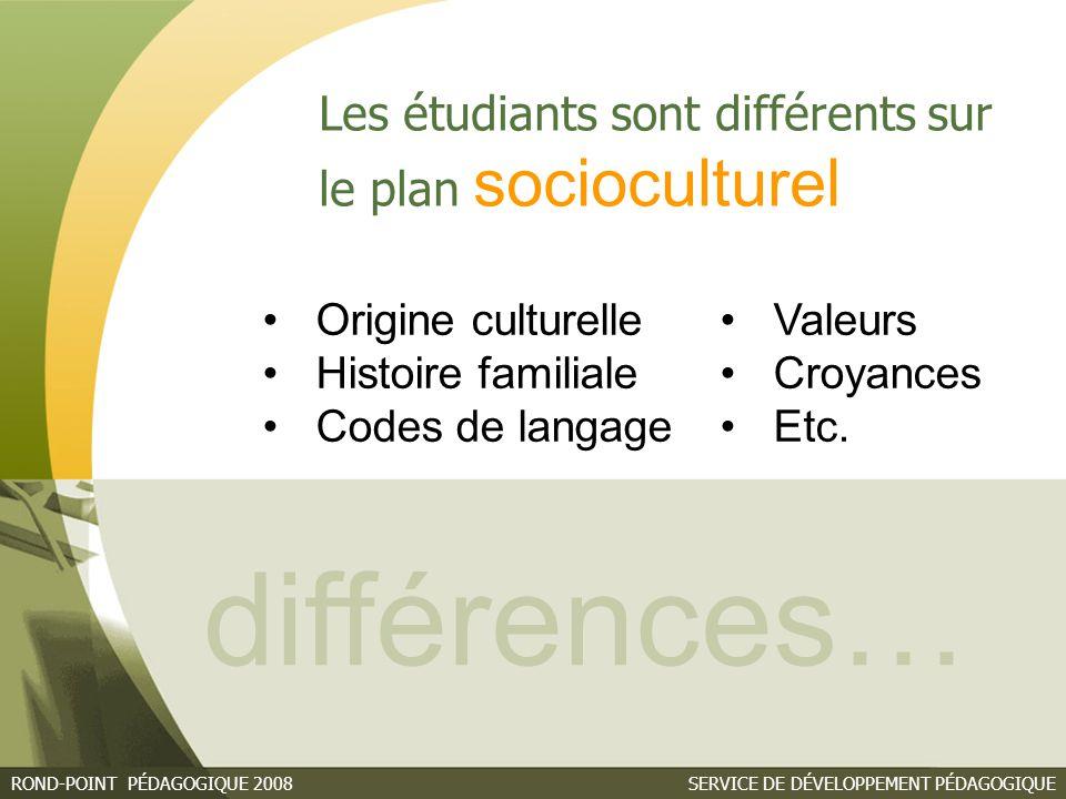 Les étudiants sont différents sur le plan socioculturel