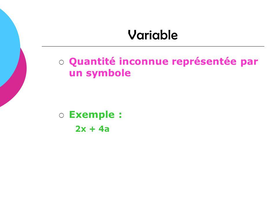 Variable Quantité inconnue représentée par un symbole Exemple :