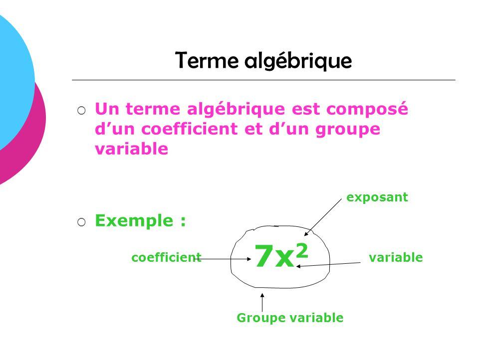Terme algébrique Un terme algébrique est composé d'un coefficient et d'un groupe variable. Exemple :
