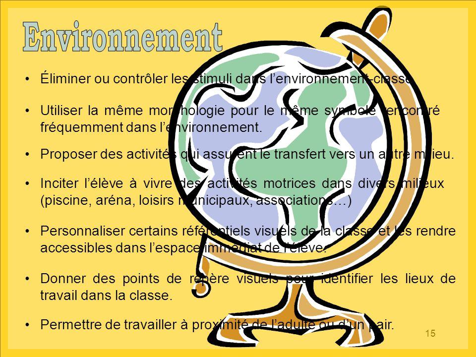 Environnement Éliminer ou contrôler les stimuli dans l'environnement-classe.