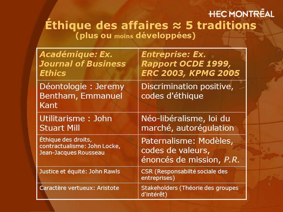 Éthique des affaires ≈ 5 traditions (plus ou moins développées)