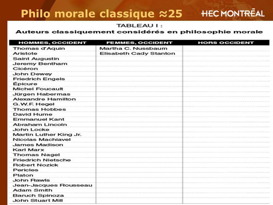 Philo morale classique ≈25