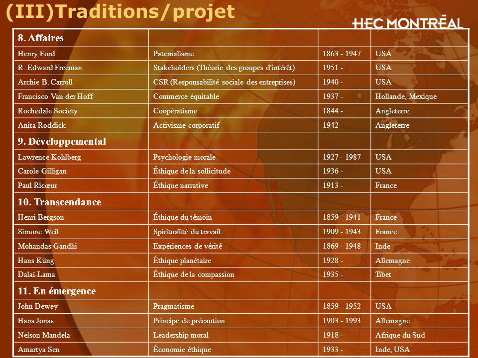 (III)Traditions/projet