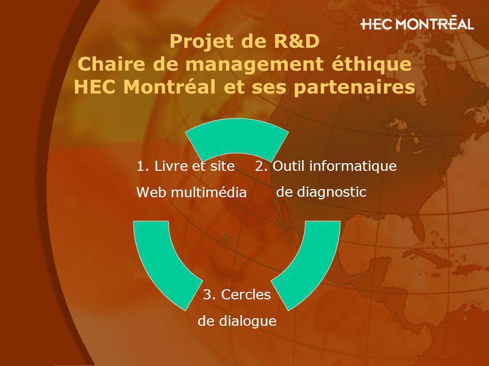 Projet de R&D Chaire de management éthique HEC Montréal et ses partenaires