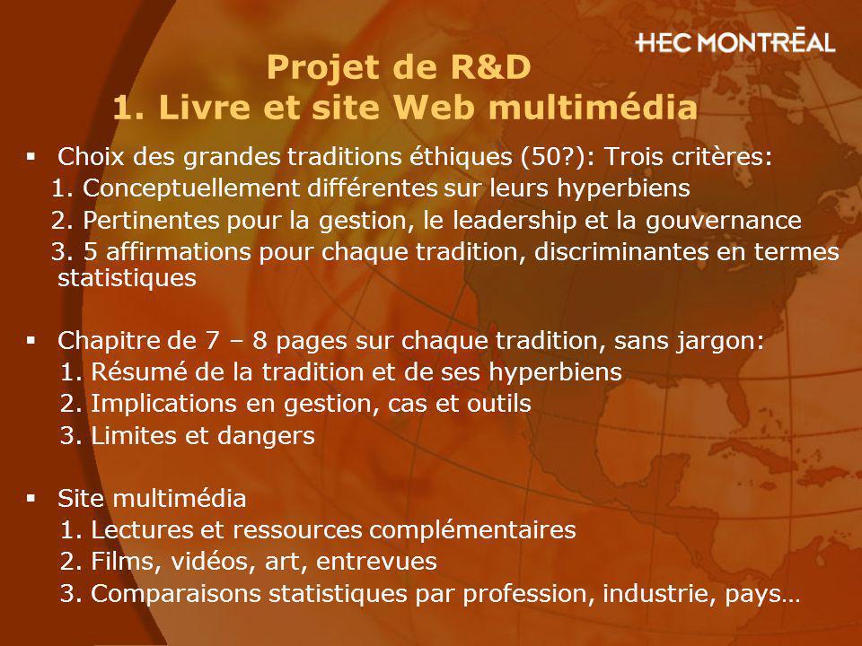 Projet de R&D 1. Livre et site Web multimédia