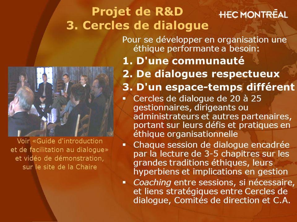 Projet de R&D 3. Cercles de dialogue