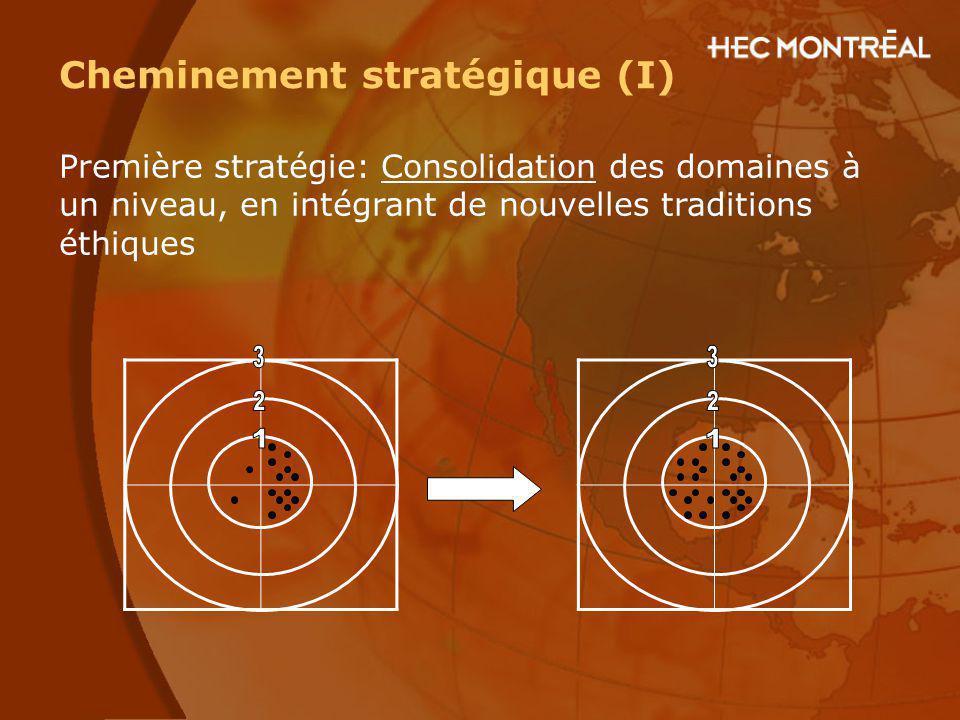 3 3 2 2 1 1 Cheminement stratégique (I)