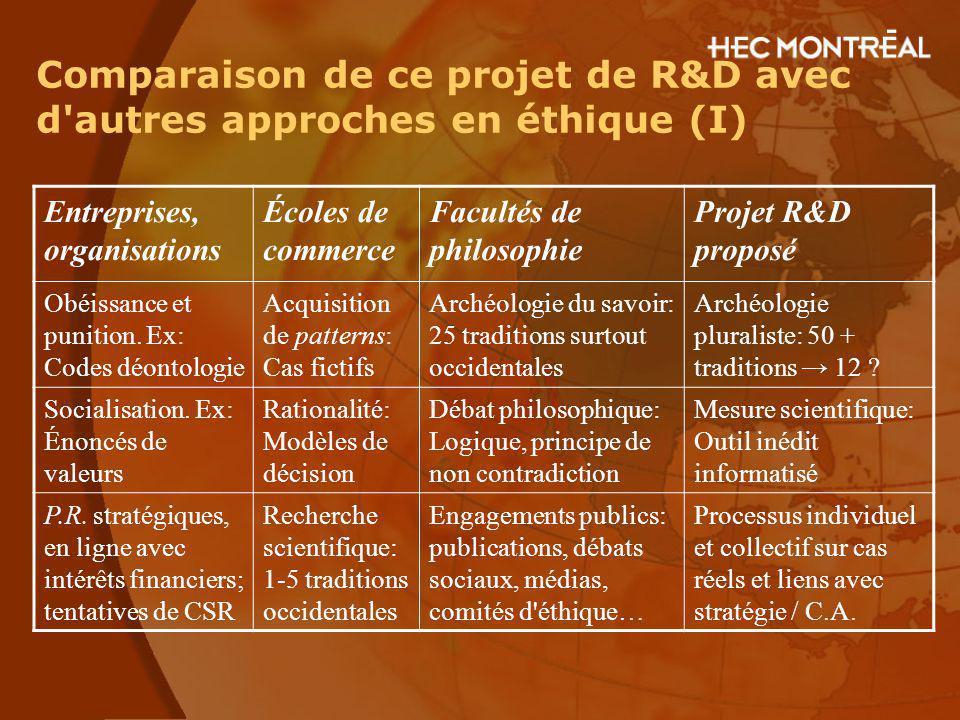 Comparaison de ce projet de R&D avec d autres approches en éthique (I)
