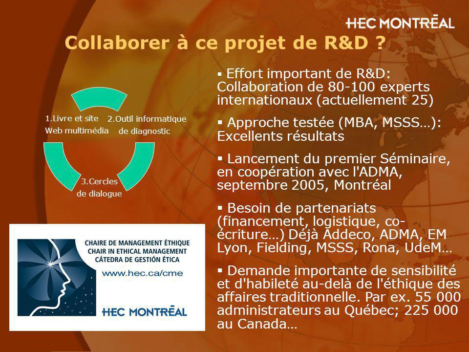 Collaborer à ce projet de R&D