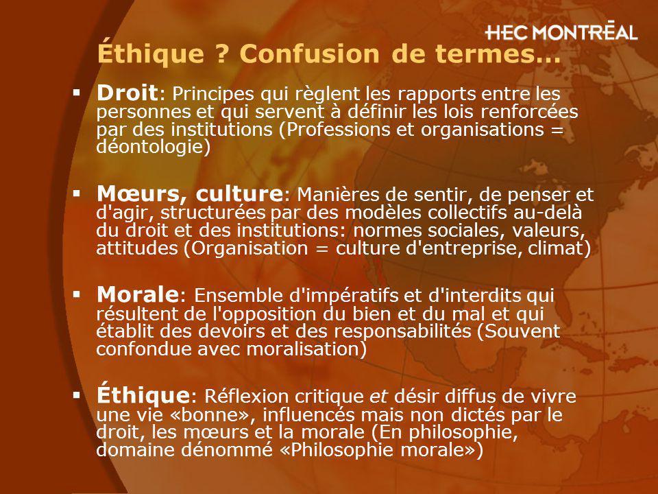 Éthique Confusion de termes…