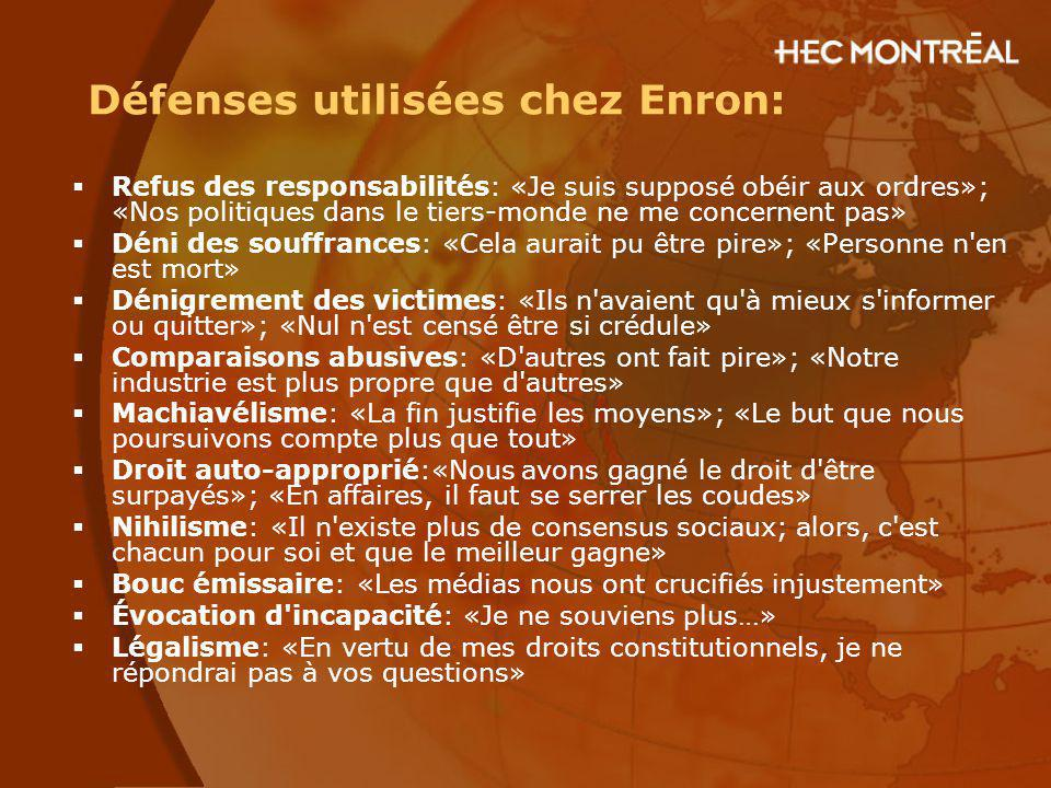 Défenses utilisées chez Enron: