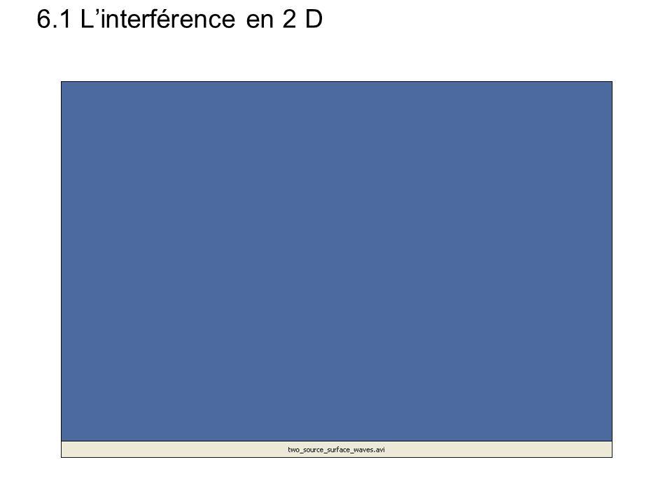 6.1 L'interférence en 2 D
