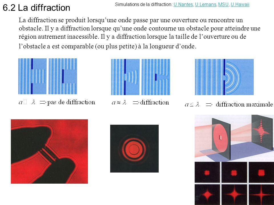 6.2 La diffraction Simulations de la diffraction: U.Nantes, U.Lemans, MSU, U.Hawaii.