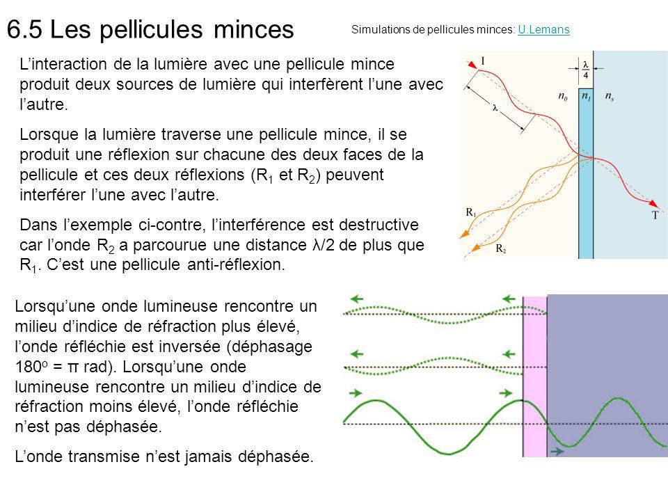 6.5 Les pellicules minces Simulations de pellicules minces: U.Lemans.