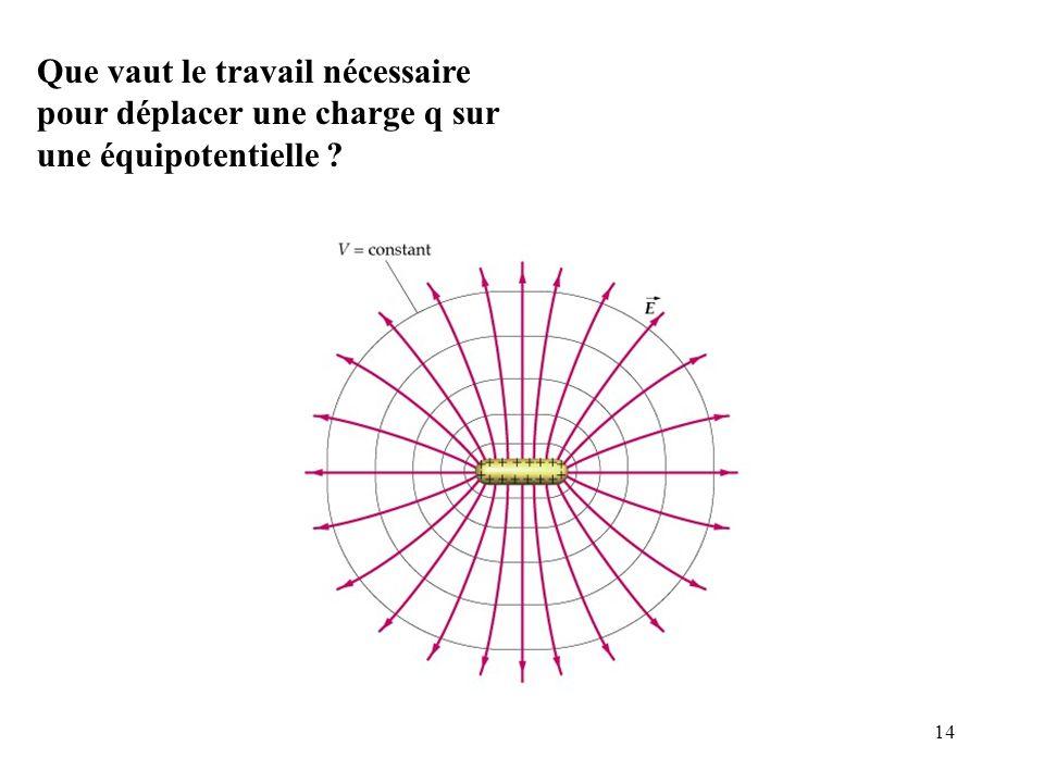 Que vaut le travail nécessaire pour déplacer une charge q sur une équipotentielle