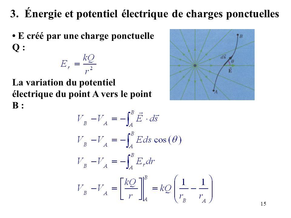 3. Énergie et potentiel électrique de charges ponctuelles