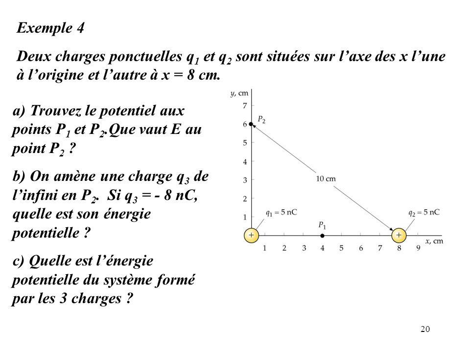 Exemple 4 Deux charges ponctuelles q1 et q2 sont situées sur l'axe des x l'une à l'origine et l'autre à x = 8 cm.