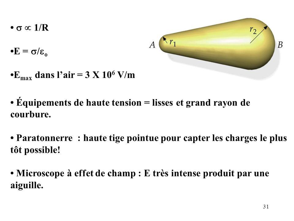 •   1/R •E = /o. •Emax dans l'air = 3 X 106 V/m. • Équipements de haute tension = lisses et grand rayon de courbure.