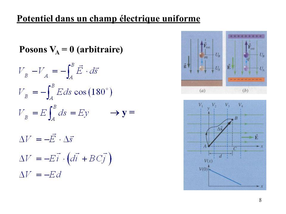 Potentiel dans un champ électrique uniforme