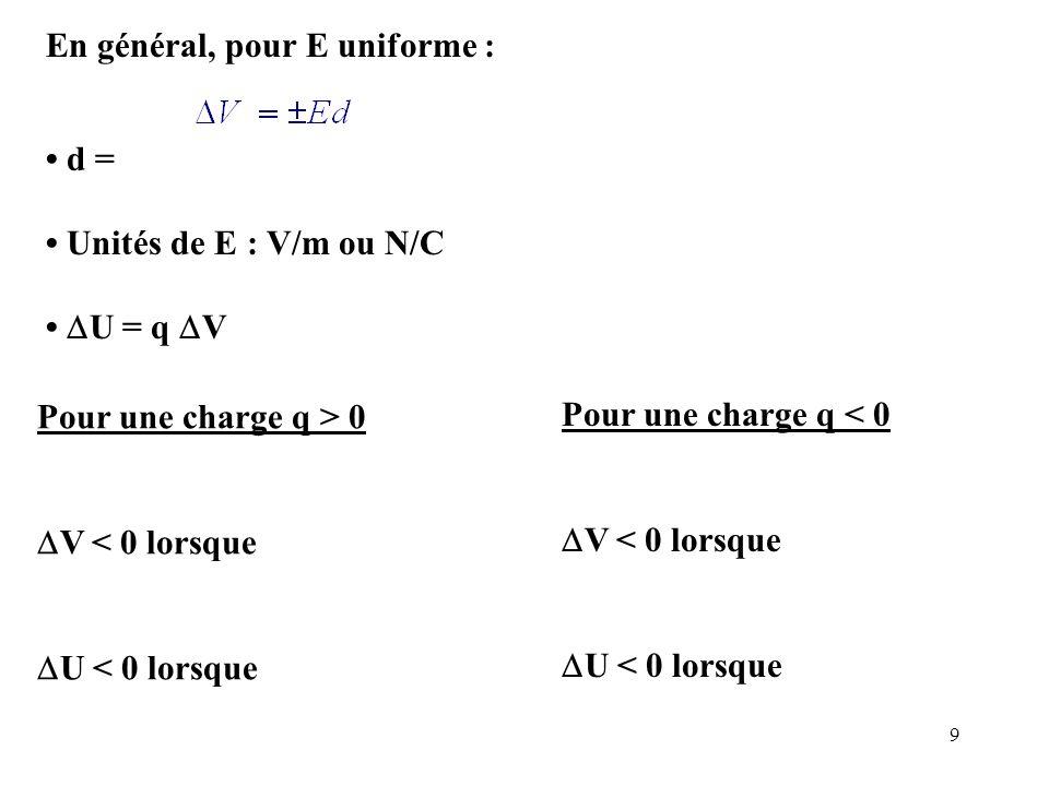 En général, pour E uniforme :