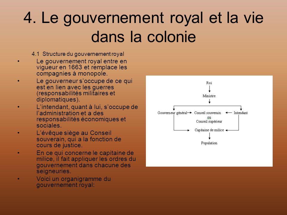4. Le gouvernement royal et la vie dans la colonie