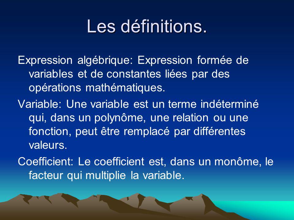 Les définitions. Expression algébrique: Expression formée de variables et de constantes liées par des opérations mathématiques.