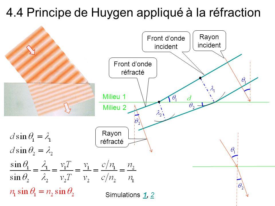 4.4 Principe de Huygen appliqué à la réfraction