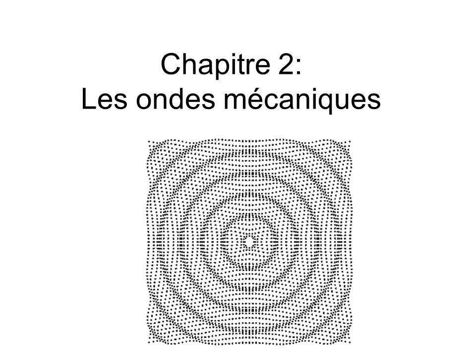 Chapitre 2: Les ondes mécaniques