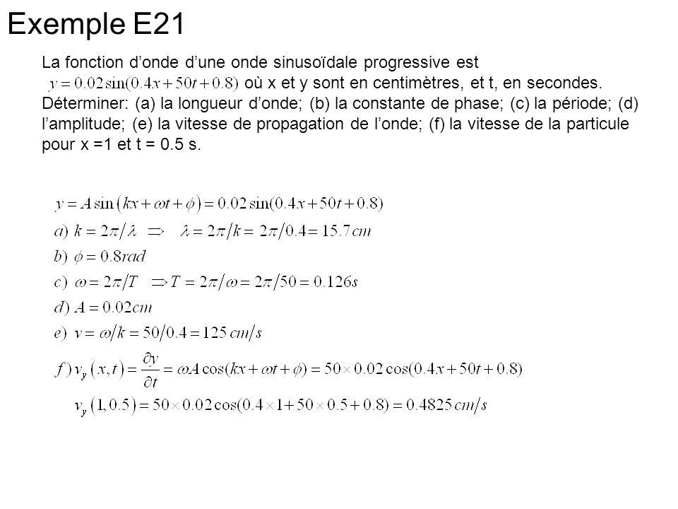 Exemple E21