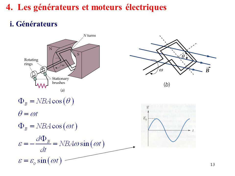 4. Les générateurs et moteurs électriques