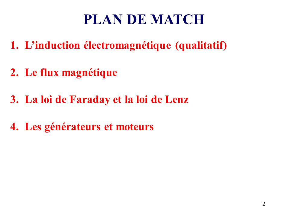 PLAN DE MATCH L'induction électromagnétique (qualitatif)