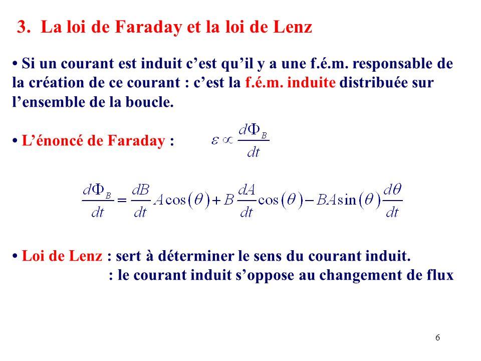 3. La loi de Faraday et la loi de Lenz