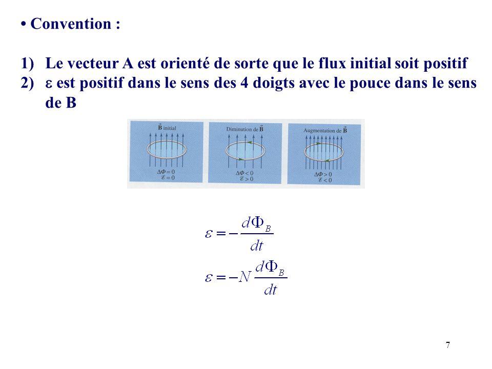 • Convention : Le vecteur A est orienté de sorte que le flux initial soit positif.