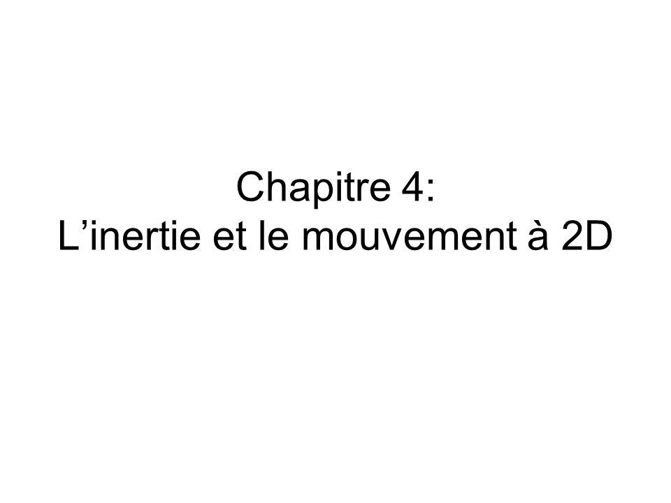 Chapitre 4: L'inertie et le mouvement à 2D