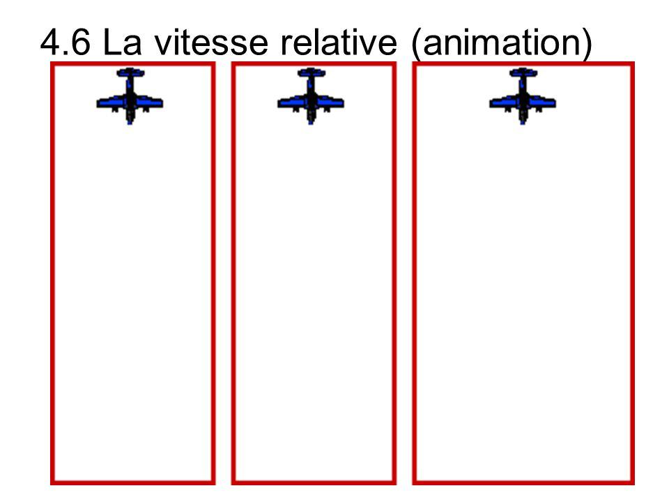 4.6 La vitesse relative (animation)