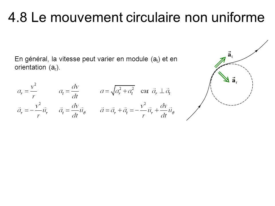 4.8 Le mouvement circulaire non uniforme