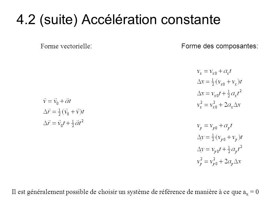 4.2 (suite) Accélération constante