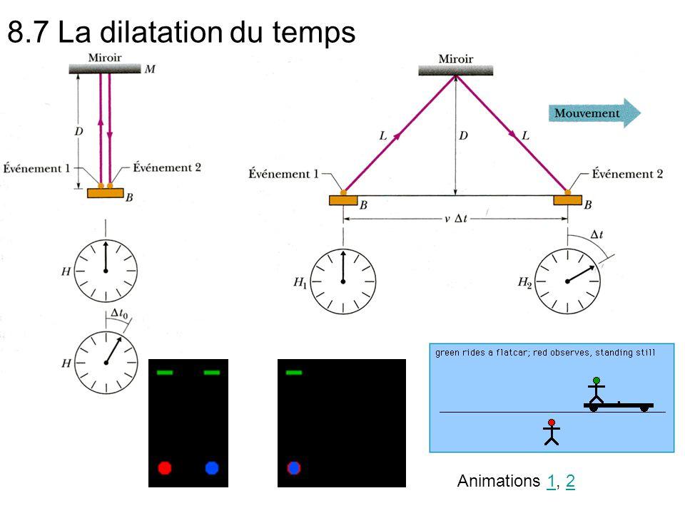 8.7 La dilatation du temps Animations 1, 2