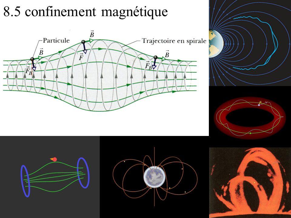 8.5 confinement magnétique