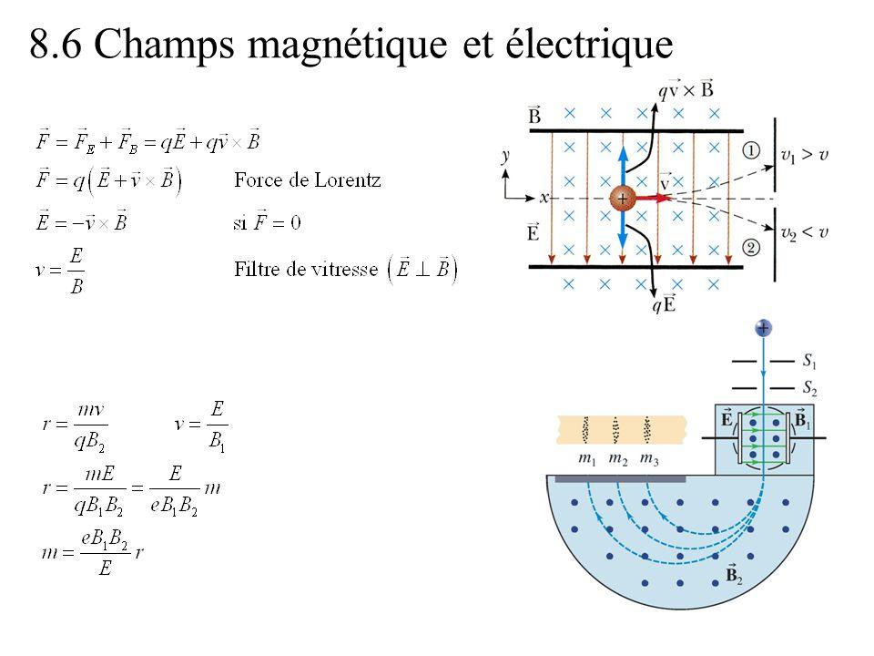 8.6 Champs magnétique et électrique