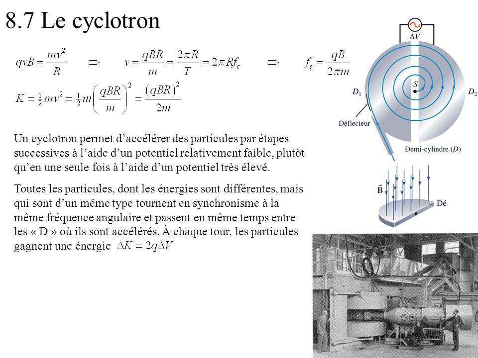 8.7 Le cyclotron
